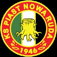 """Logo organizacji - Klub Sportowy """"Piast"""" Nowa Ruda"""